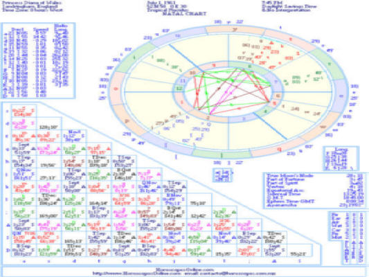 Carta-Astral-Natal-Chart-Interpretacion