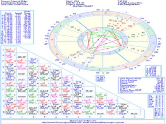 Carta-Astral-Natal-Chart-Interpretacion